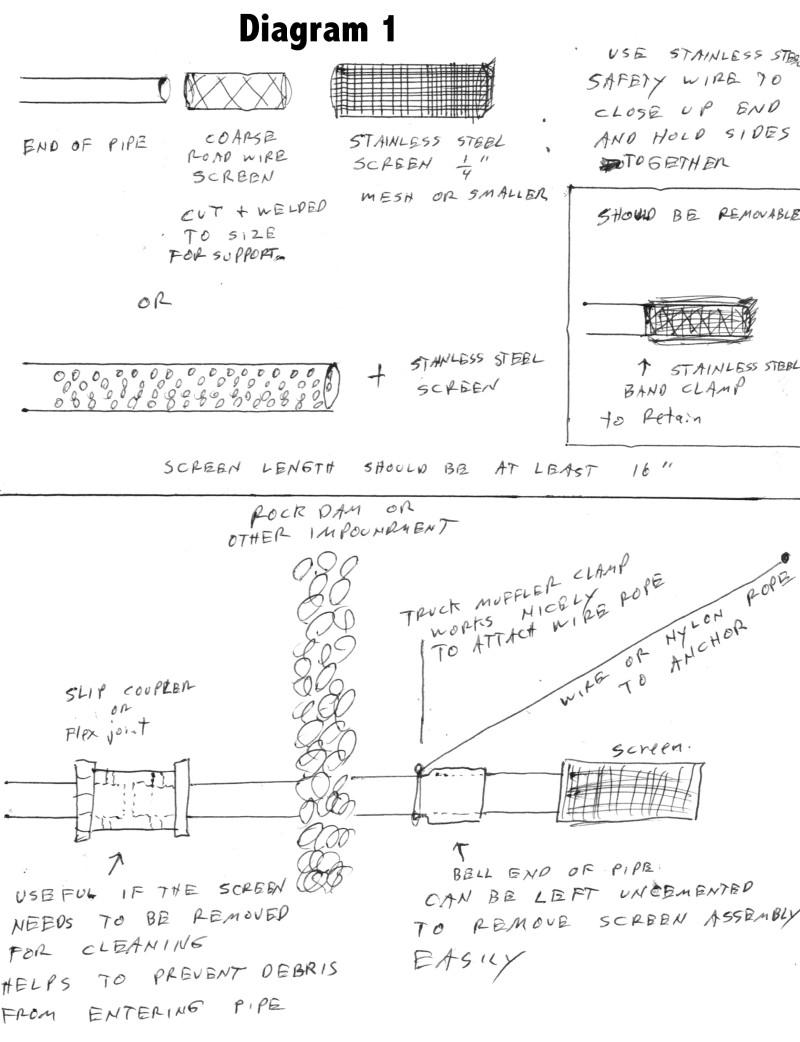 APMH_Diagram-1