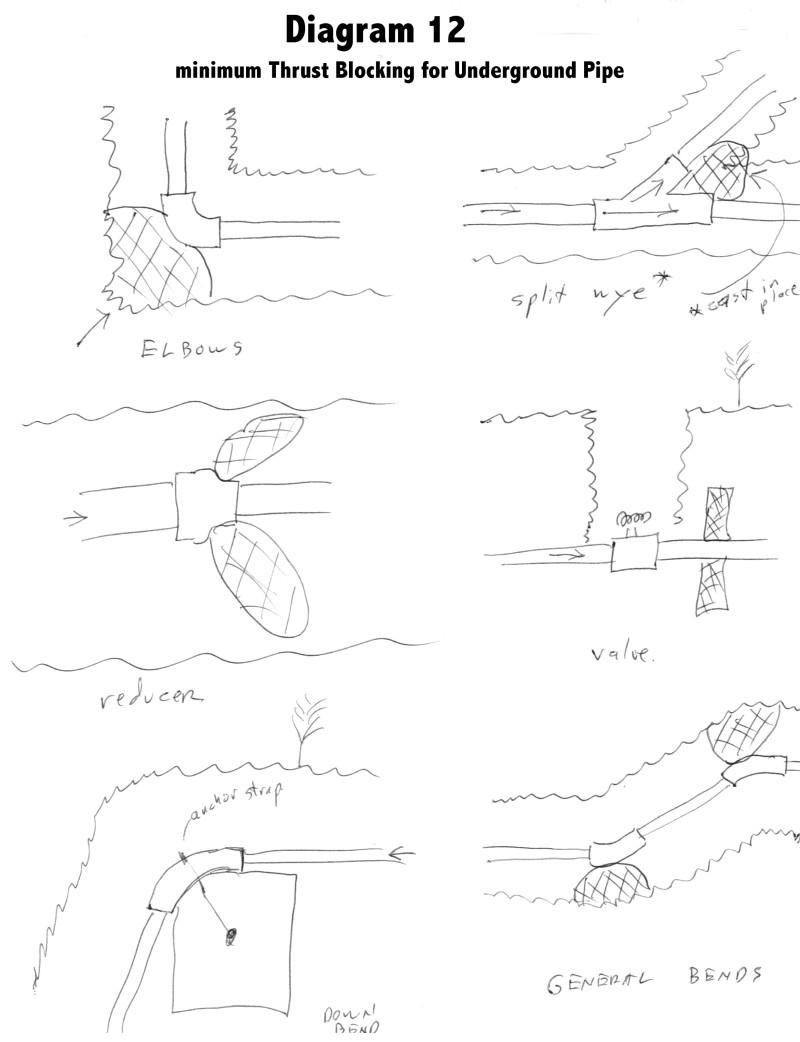 APMH_Diagram-12