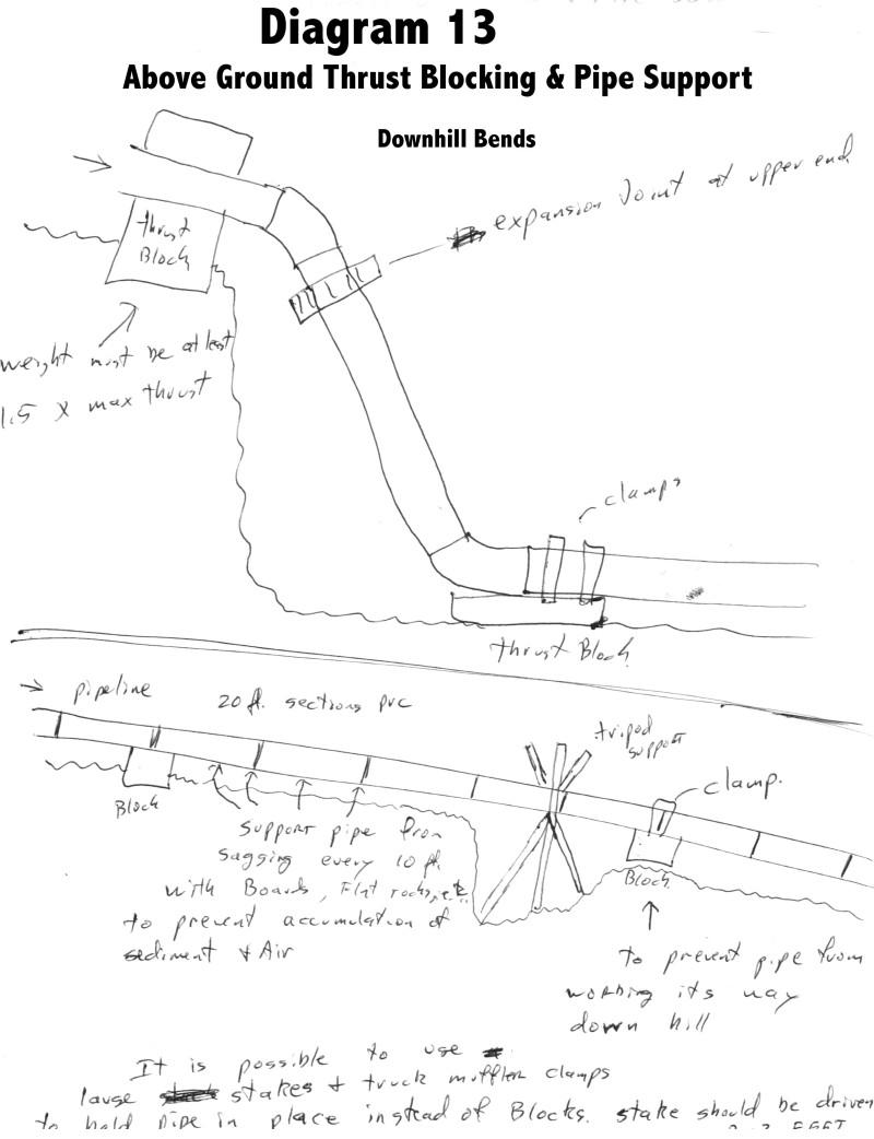 APMH_Diagram-13