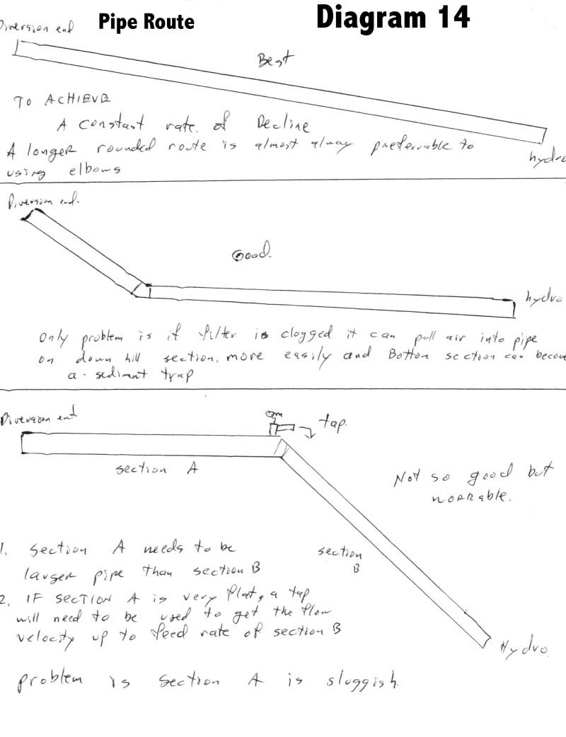 APMH_Diagram-14
