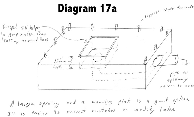 APMH_Diagram-17a