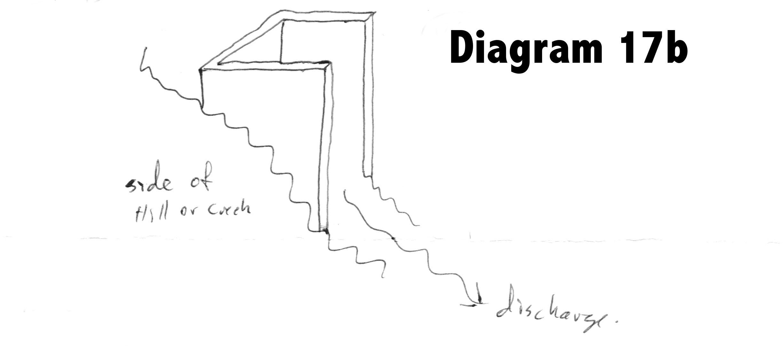 apmh diagram-19
