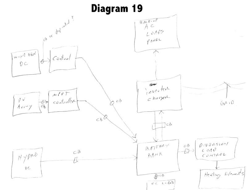 APMH_Diagram-19