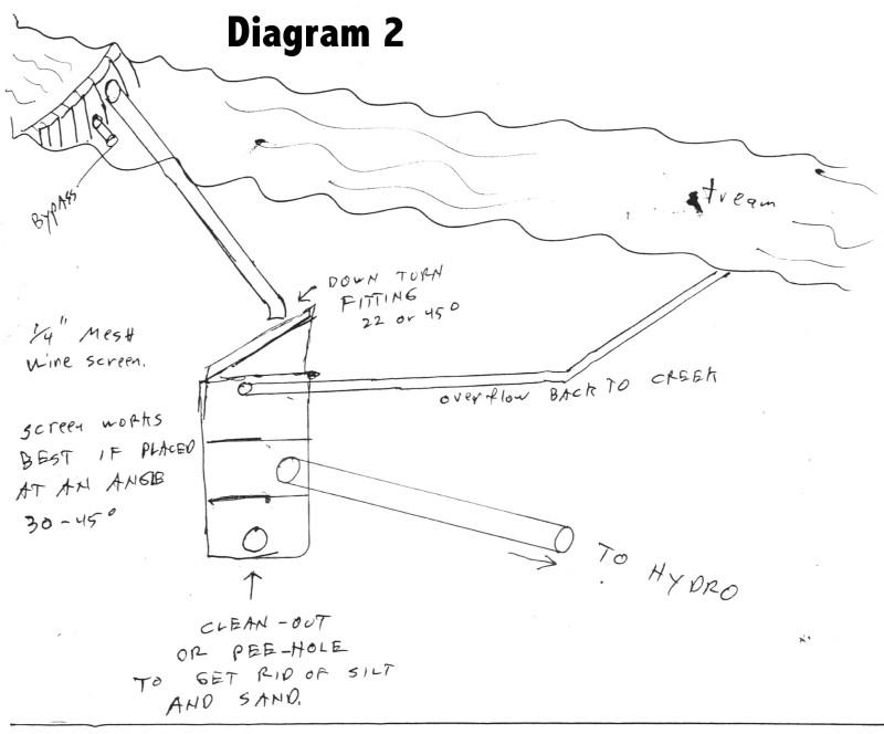 APMH_Diagram-2