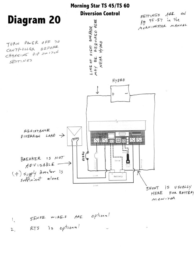 APMH_Diagram-20