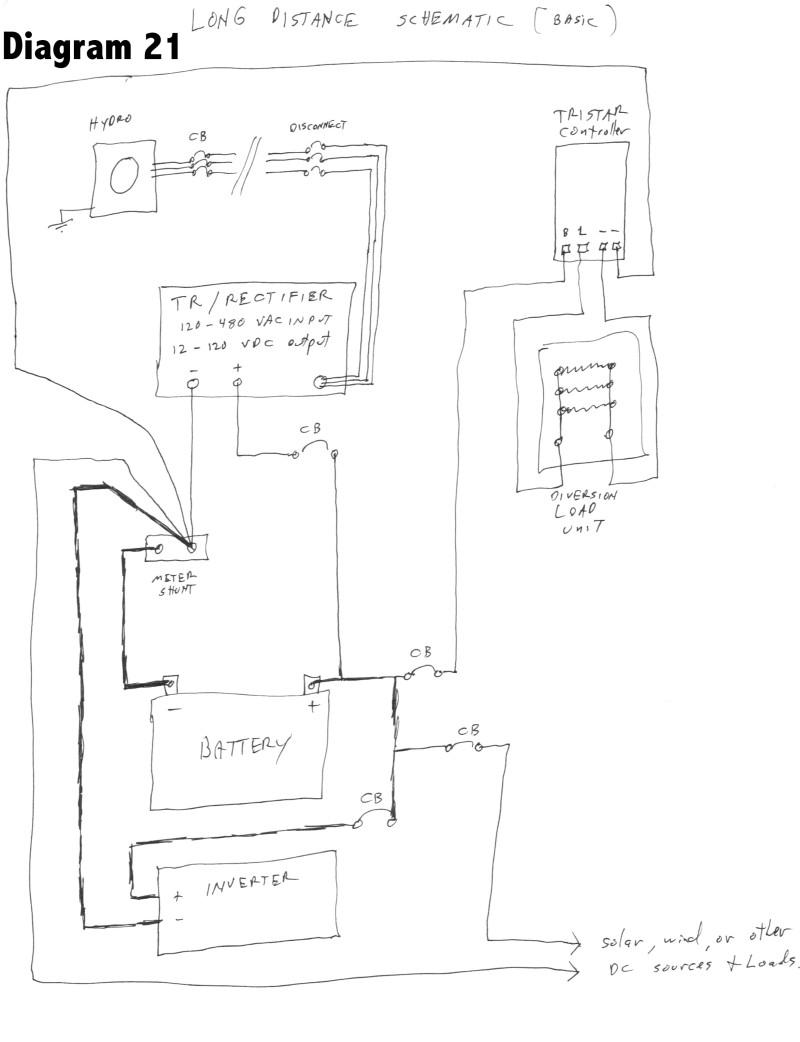 APMH_Diagram-21