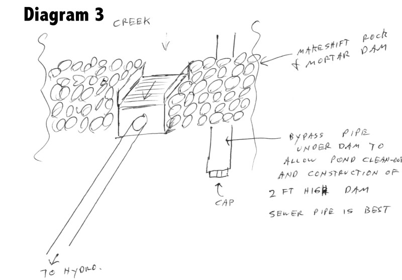 APMH_Diagram-3