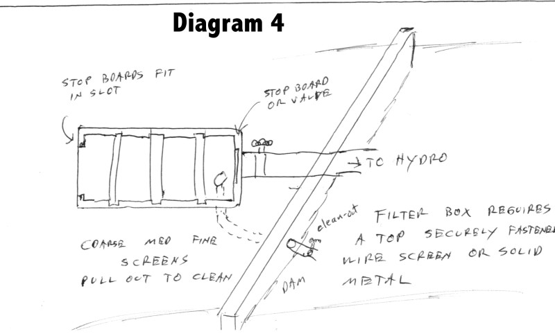 APMH_Diagram-4