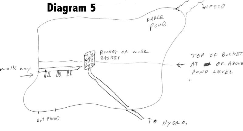 APMH_Diagram-5