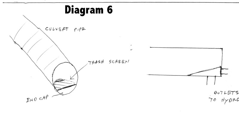 APMH_Diagram-6