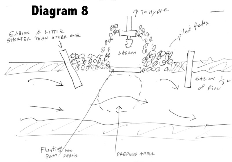 APMH_Diagram-8